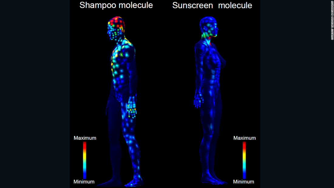 Health and beauty products, such as sunscreen and shampoo, were searched for and mapped to identify how their use may spread across the body. As expected, larger traces of shampoo were found on the head but also located around the body, three days after being used.