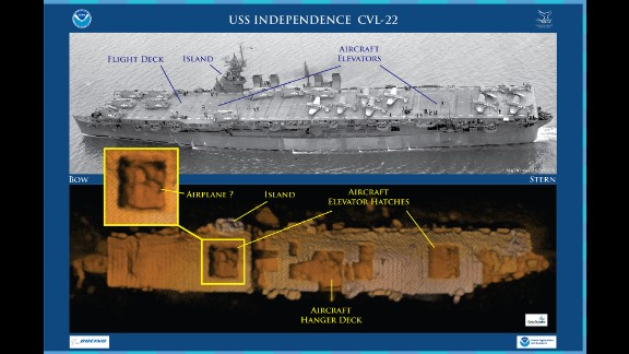 Features on an historic photo of USS Independence are captured in a three-dimensional low-resolution sonar image of the shipwreck off the coast of California. The sonar image with oranges color tones (lower) shows an outline of a possible airplane in the forward aircraft elevator hatch opening.
