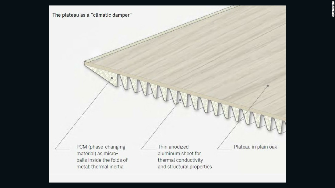The phase-changing material is sandwiched between the aluminum. The table's top is made from oak wood to provide insulation.