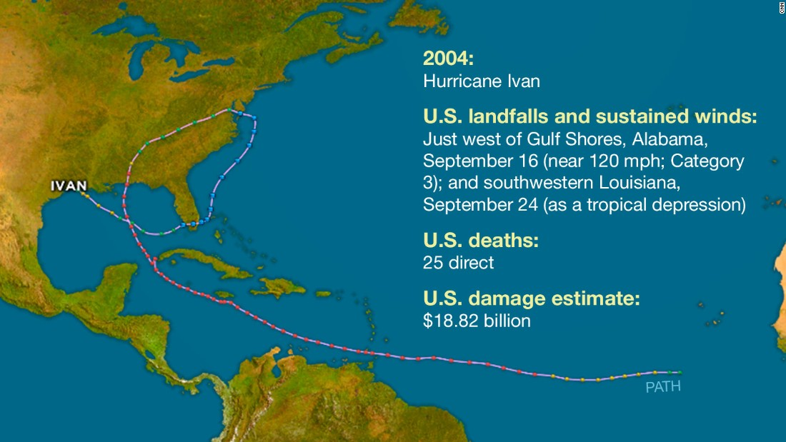 hurricane andrew track