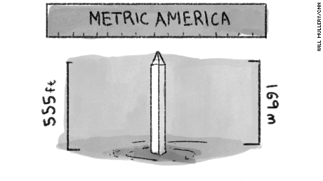 should u s  switch to metric system?