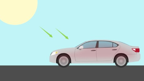 Death From Hot Cars: How Do Parents Can Forget a Child in a Car