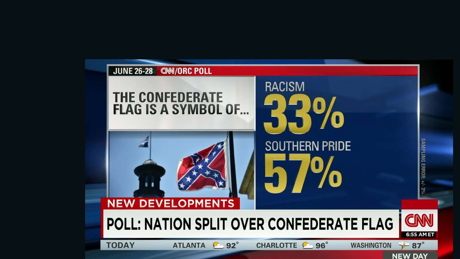 poll majority sees confederate flag as southern pride cnnpolitics