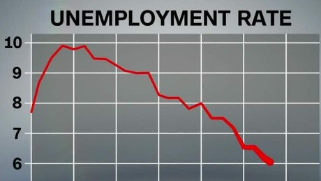 unemployment rate lowest since 2008 kosinski dnt lead _00011626