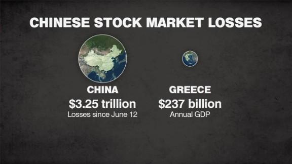 China vs. Greece