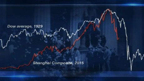 china market crash historical context sebastian pkg_00000724