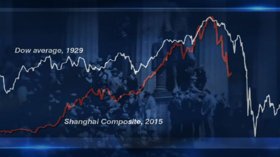 china market crash historical context sebastian pkg_00000724.jpg