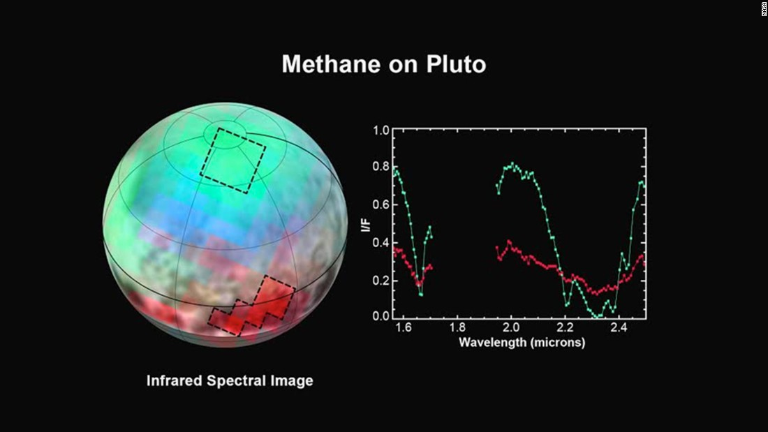 The latest spectra analysis from New Horizons' Ralph instrument was released on July 15. It reveals an abundance of methane ice, but with striking differences from place to place across the frozen surface of Pluto.