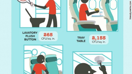 Five ways to avoid germs while traveling