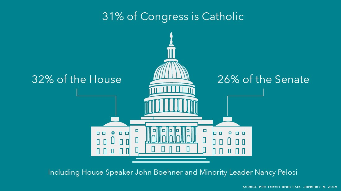 catholic infographic 4