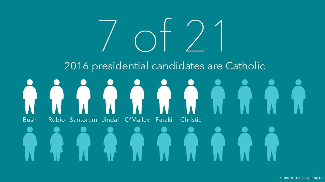 Catholic infographic 6