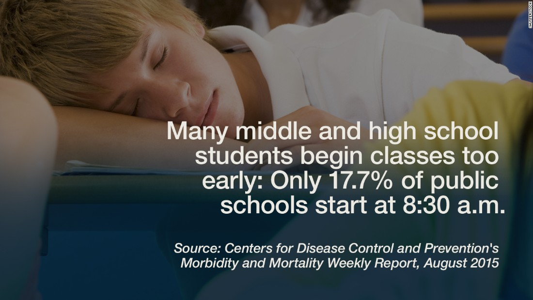 "Middle and high school students are starting their school day too early, according to data published in the Centers for Disease Control and Prevention's <a href=""http://www.cdc.gov/mmwr/preview/mmwrhtml/mm6430a1.htm?s_cid=mm6430a1_w"" target=""_blank"">Morbidity and Mortality Weekly Report</a>. The CDC and U.S. Department of Education researchers reviewed data from the 2011-2012 academic year and found that among the nearly 40,000 schools surveyed, 17.7% of public schools started school at the recommended time of 8:30 a.m. or later. Students in Louisiana had the earliest average start time (7:40 a.m.) while Alaska started latest (8:33 a.m.). <a href=""http://www.cnn.com/2015/08/07/health/kids-start-school-too-early-autism-screening-pros-cons-ptsd-zen/"">Read more here</a>. -- Liza Lucas and Ben Smart"