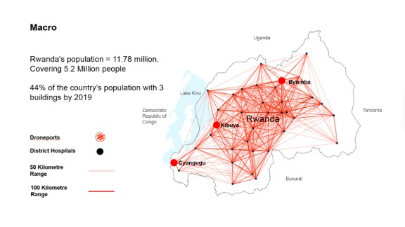 For the network to be functional, three droneports are needed, and they would be able to cover a significant portion of rural Rwanda.  Ledgard, whose intimate knowledge of the continent also comes from a decade of work as news correspondent from troubled areas, envisions the idea to soon expand to other countries, with Angola, Congo, Ethiopia, Nigeria and Côte d