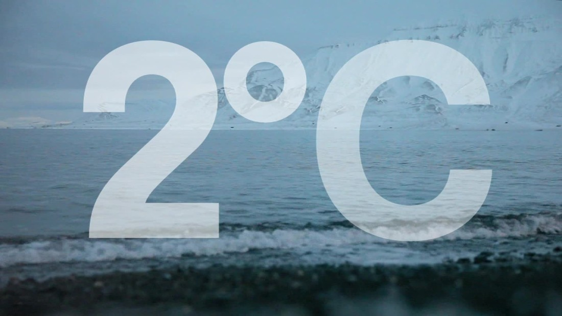 Report Global Temperature Rise Already Halfway To Two Degree