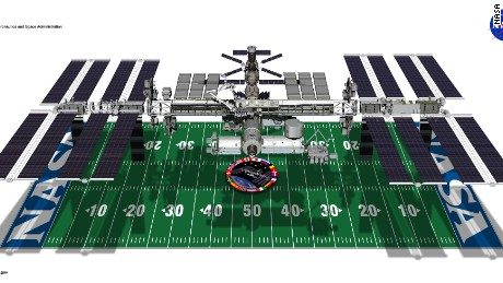 The International Space Station is about as large as a football field.
