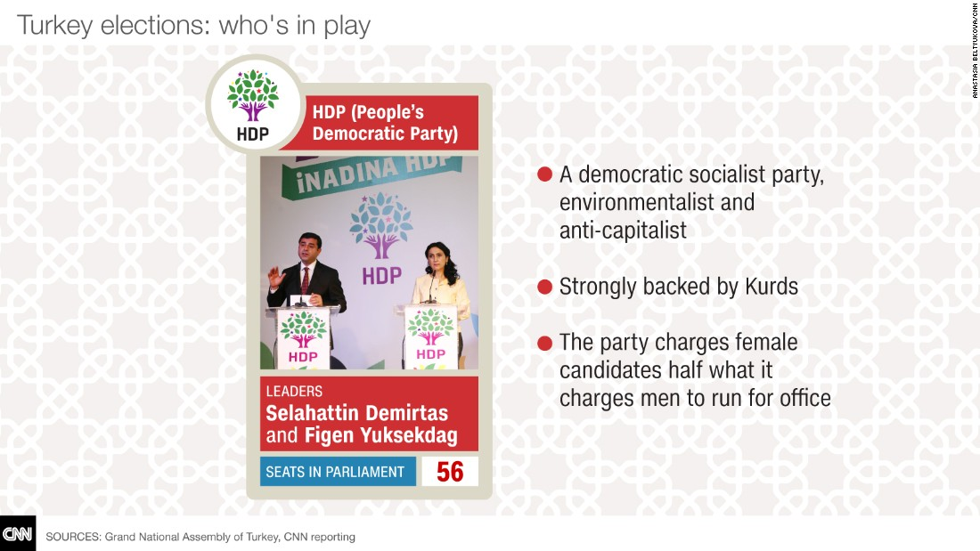 turkey election cards HDP