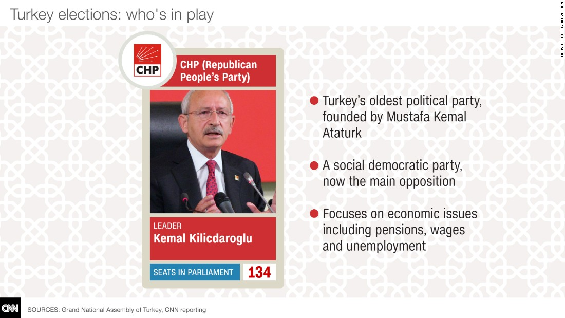 turkey election cards CHP
