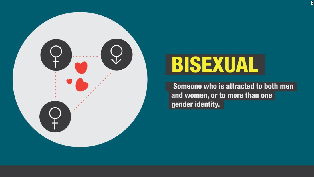 Bisexuality common