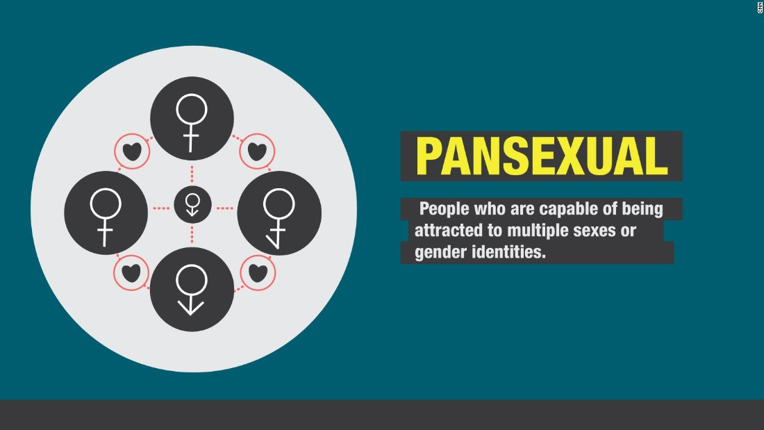 Pansexual Definition, Cultural Context And More - Cnn-9160