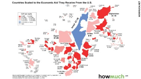 US foreign military aid 75 goes to two countries CNNPolitics