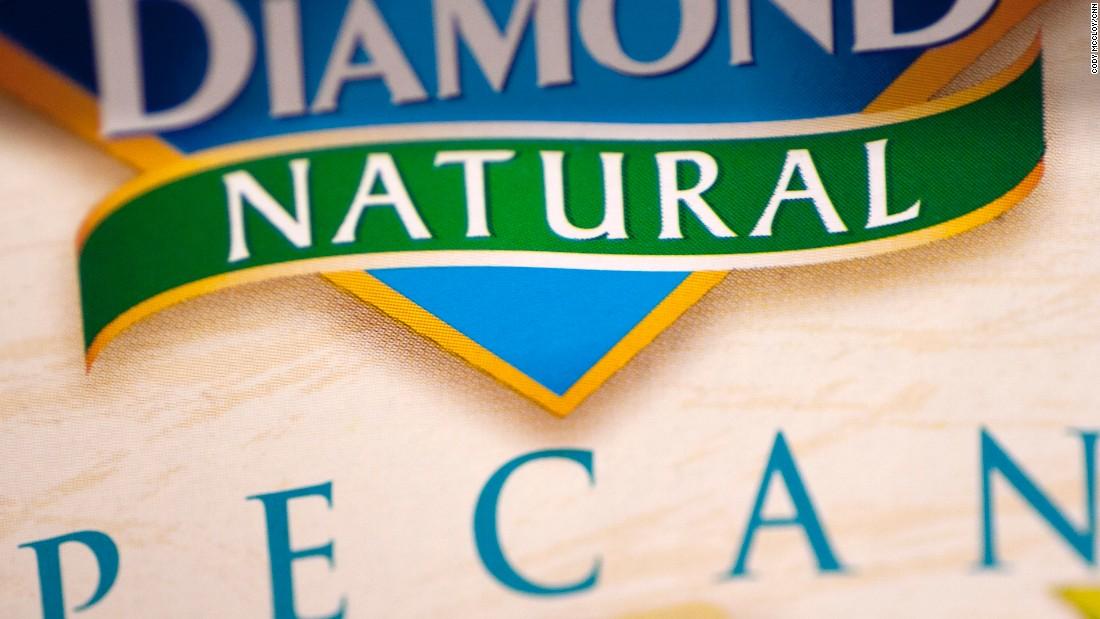 Fda Natural Food Labels