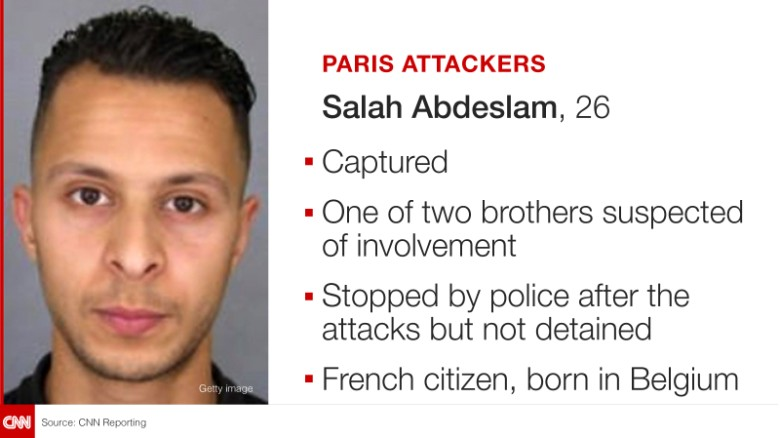 Paris attacker, Salah Abdeslam