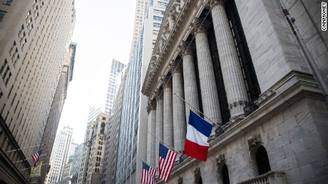 cnnmoney stocks paris
