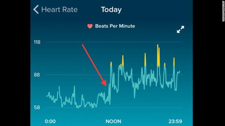 fitbit captures exact moment man s heart breaks cnn