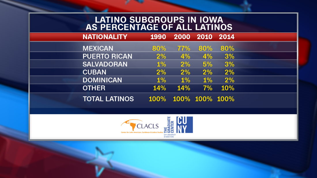 latino voter slide 2