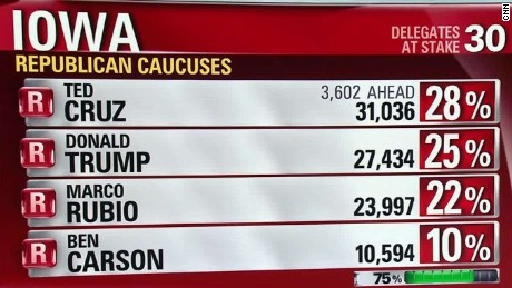 iowa caucus gop three man race blitzer king_00001009.jpg