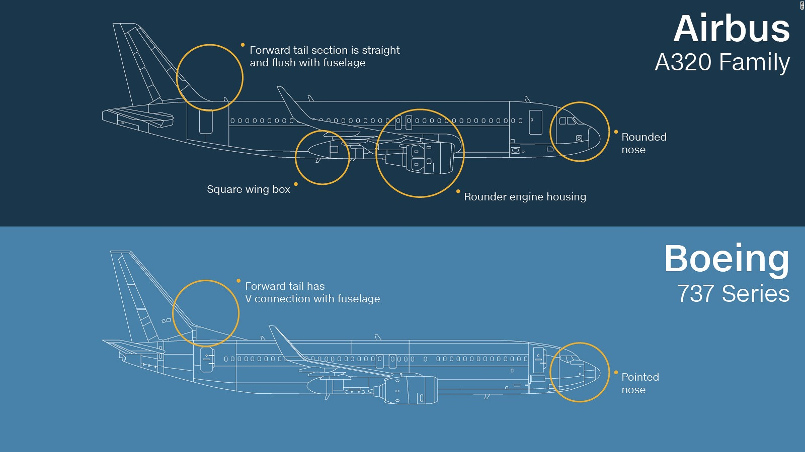 Boeing 757 Fuselage Station Diagram - Wiring Diagram For Light Switch •