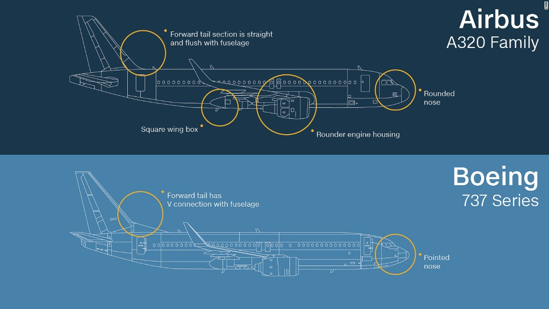 Diagram Airplane Nose - Wiring Diagrams Recent on
