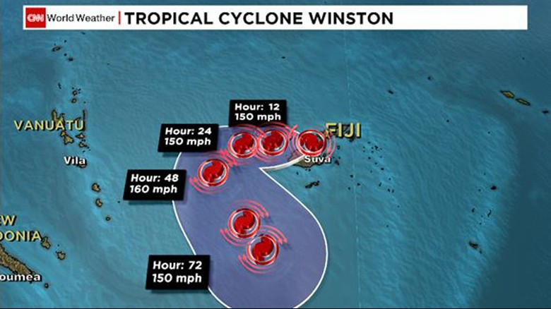 In fiji cyclone winston kills at least 17 cnn this map showed a forecast track for the storm from early sunday through early wednesday fiji gumiabroncs Choice Image