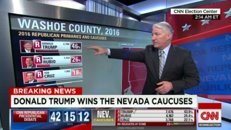 A look at how Trump won the Nevada GOP caucus _00003519