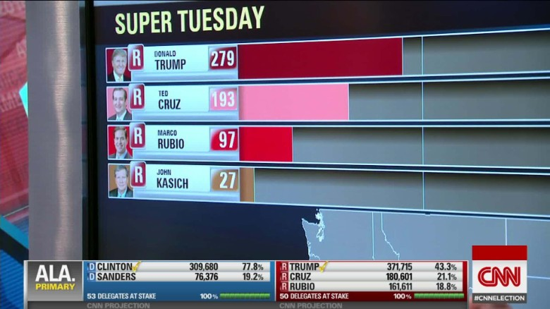 JK SUPER TUESDAY WINS _00004409