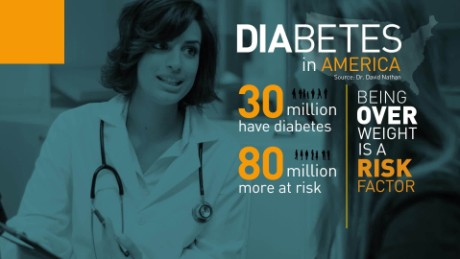 Simple weight loss is a good way to prevent diabetes._00004315