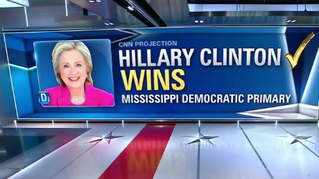 Hillary Clinton wins Miss. as exit polls favor Trump