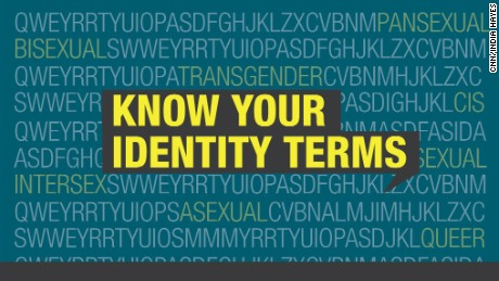 Know your identity terms