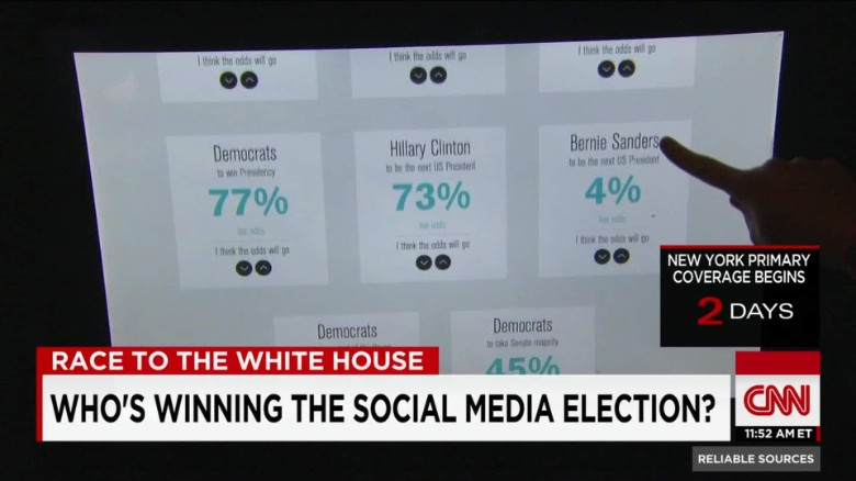 The social media election: Emojis, tweets and Pivit predictions