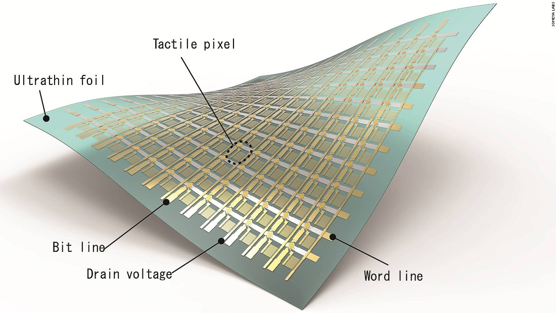 The design consists of organic sensors and transistors laid in a grid format onto an ultra-thin plastic substrate.