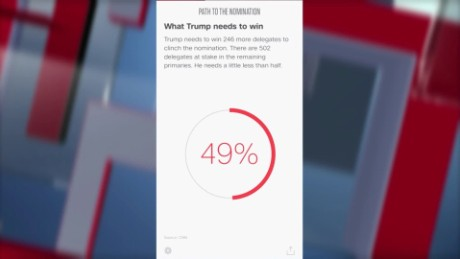 cnn politics app the lead_00003827