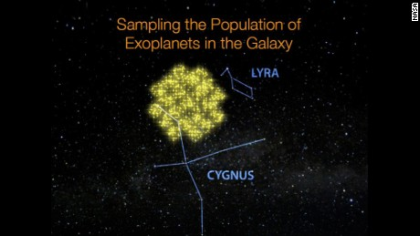The portion of sky Kepler has studied.