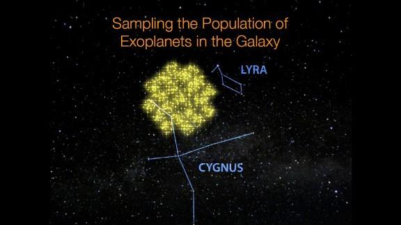 The portion of sky Kepler has studied.