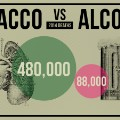 gfx-death-tobacco_vs_booze