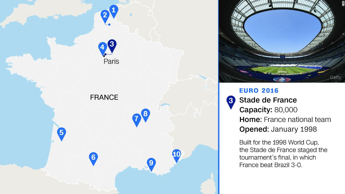 France's national stadium hosted the tournament's June 10 opening game, and will stage the July 10 final after four group matches, a last-16 tie and a quarterfinal.
