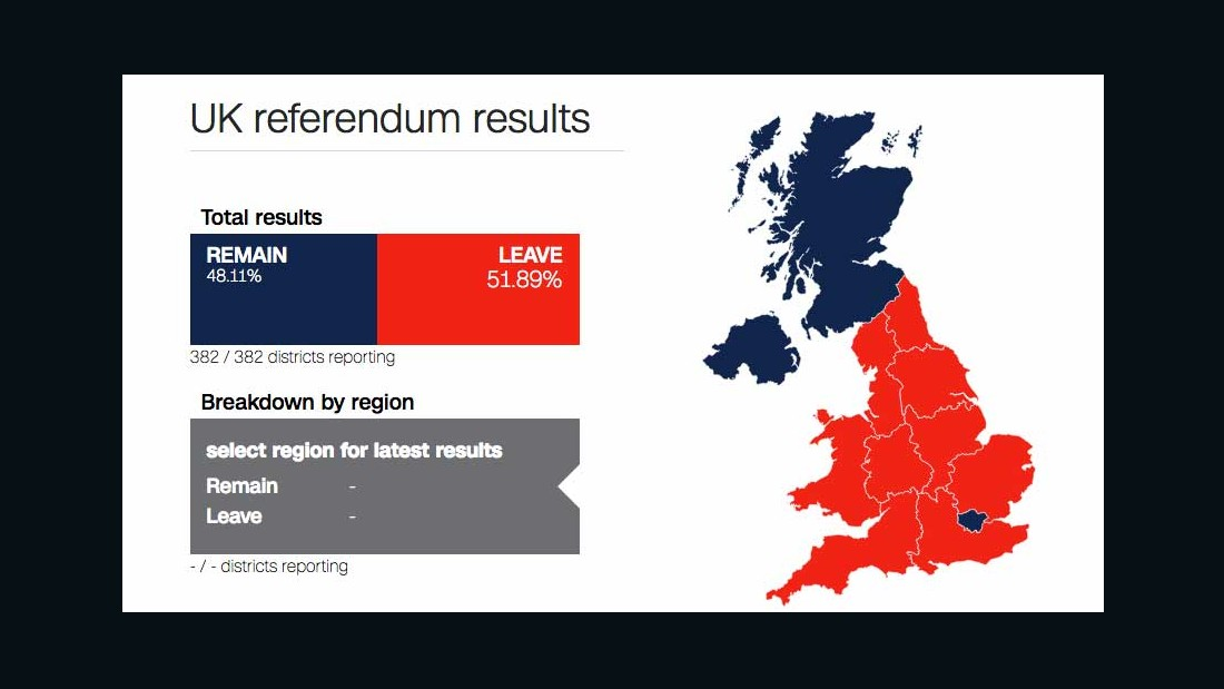 brexit vote revealed deeply divided britain cnn