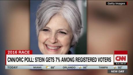Green Party's Dr  Jill Stein talks third party vote