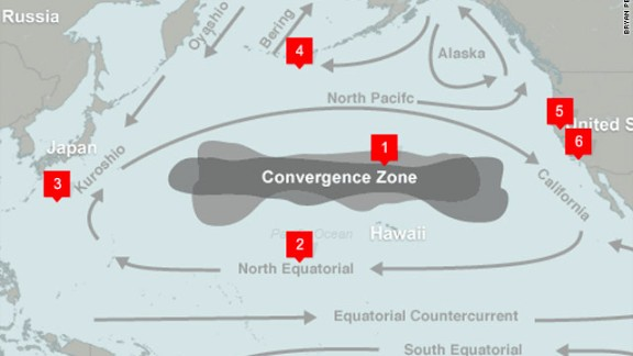 Location and currents of the North Pacific Gyre.