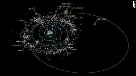 Newly discovered dwarf planet takes 700 years to orbit the sun