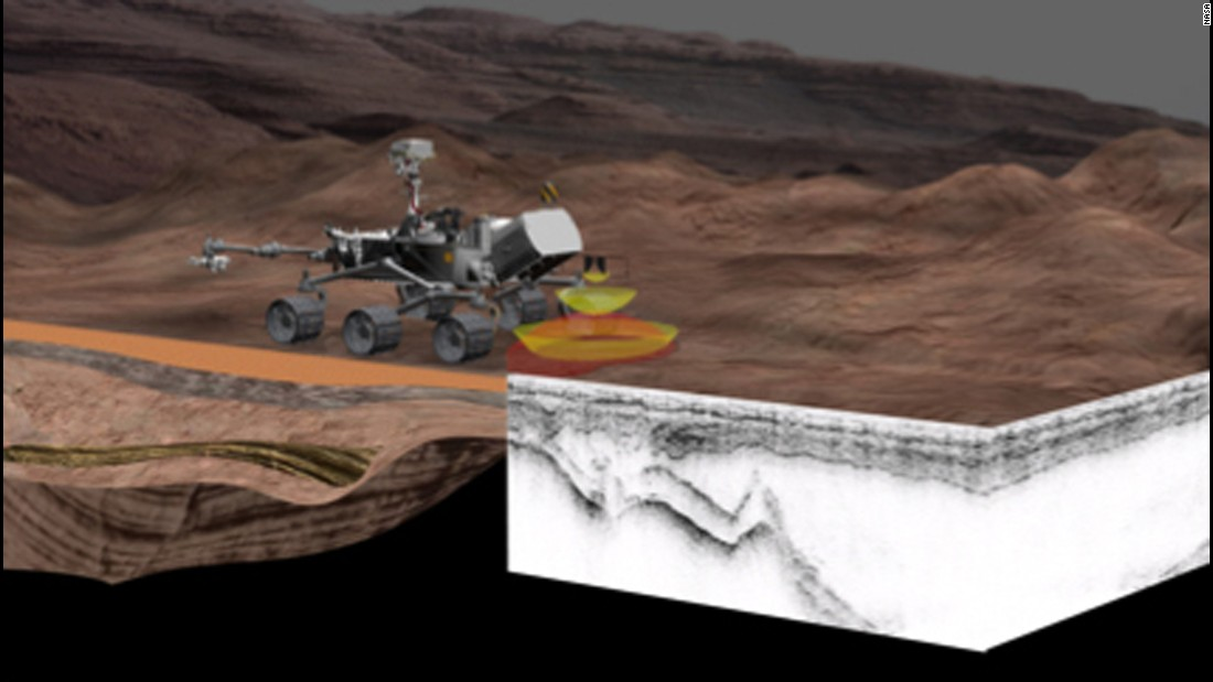 RIMFAX will use ground-penetrating radar to study what's beneath the surface of the rover, searching for rock, sand, ice or brine. It can create sonogram-like images using this data.